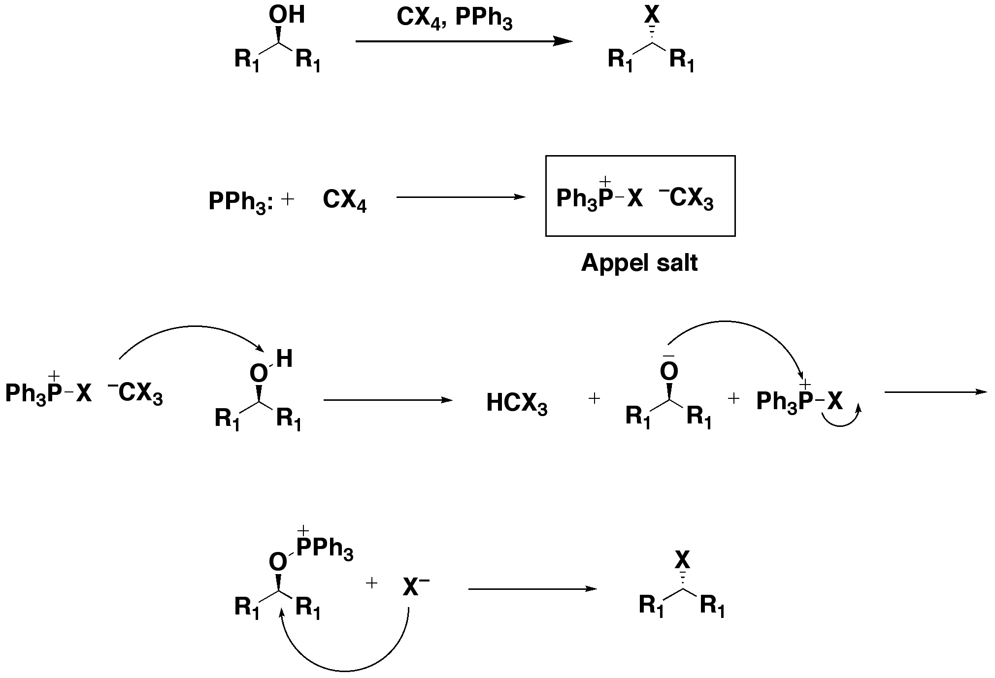 Appel reaction : NameReactions.